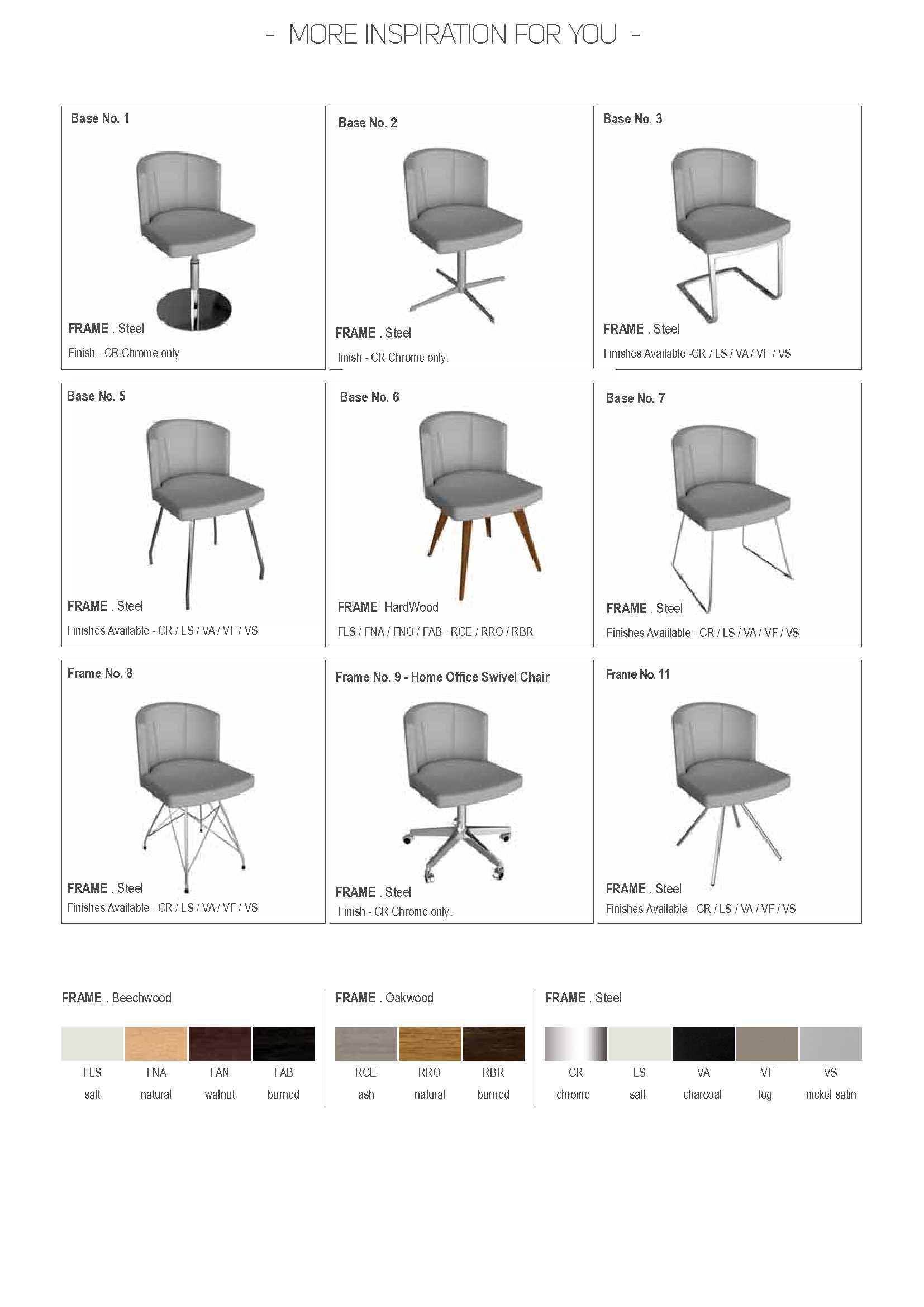 Doris S Stools -All Bases Available.